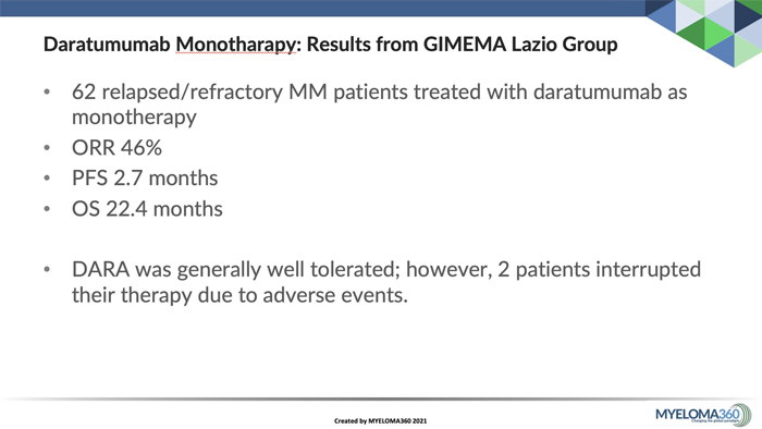 Daratumumab Monotherapy Demonstrates Efficacy in R/R Myeloma